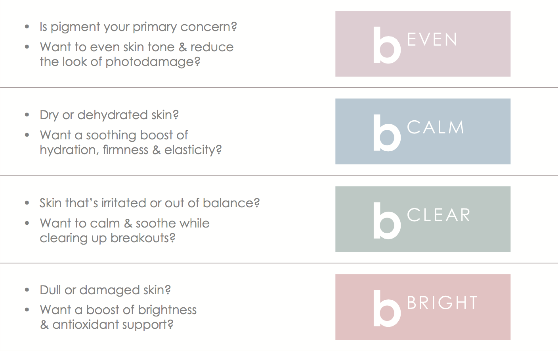 BelaMD Skin Types
